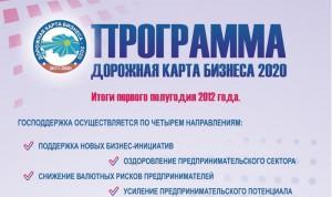 Уральск. 13 проектов получили поддержку государства karta