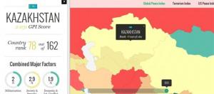 Казахстан обошел США и Россию в списке миролюбивых стран 1