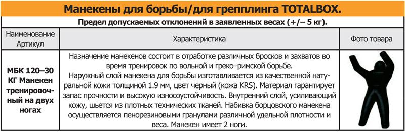 Новости Уральск - Магазин  SPORTIK: лучшие спортивные снаряды для бокса и единоборств