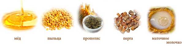 продукты апитерапии
