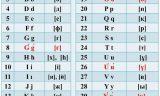 Нурсултан Назарбаев утвердил новый вариант казахского алфавита без апострофов