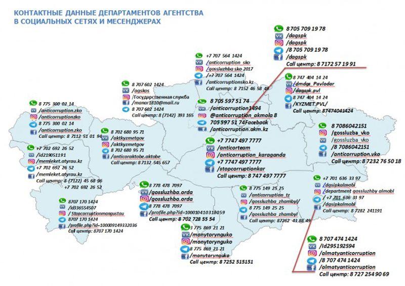 Новости Уральск - Жители ЗКО в соцсетях могут пожаловаться на некачественный ремонт или строительство дорог