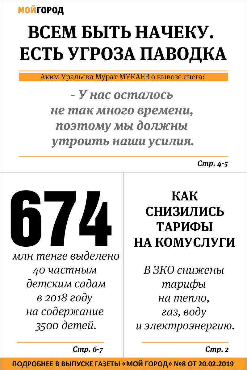 Новости Уральск - 27,5 тысячи тенге выделяет государство на содержание одного ребенка в частном детском саду
