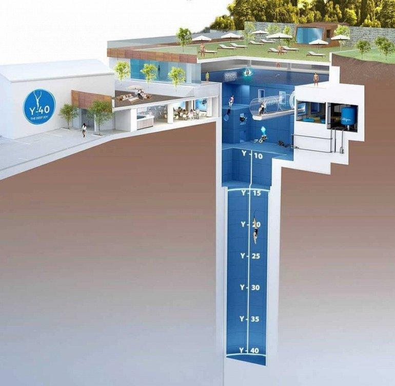 Новости Актау - В Италии построили самый глубокий бассейн на планете - ныряйте в 13 этажный дом