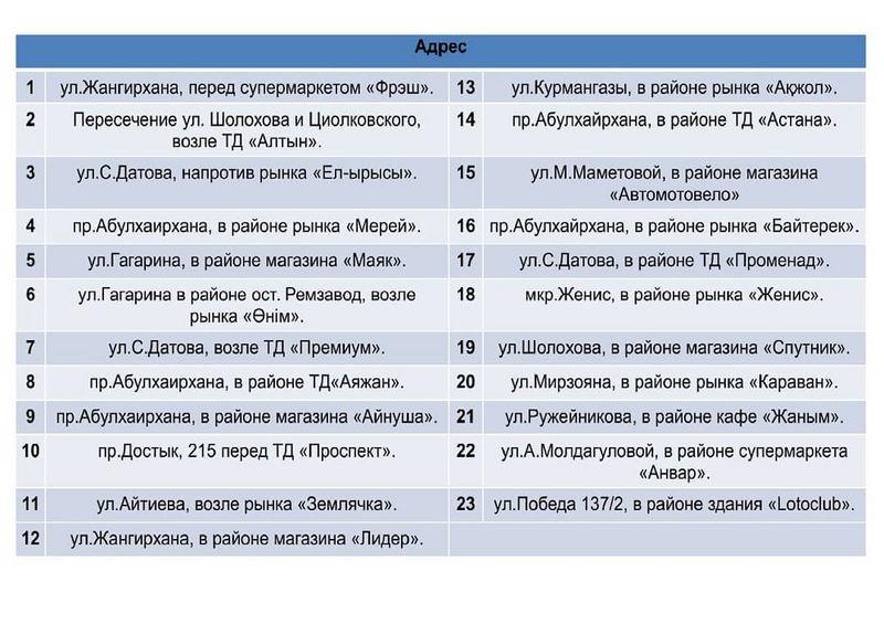 Новости - В Уральске установлены места продажи новогодних ёлок