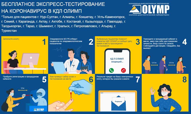 Уральцы могут бесплатно проверить наличие антител к короновирусу в своем организме Уральцы могут бесплатно проверить наличие антител к короновирусу в своем организме