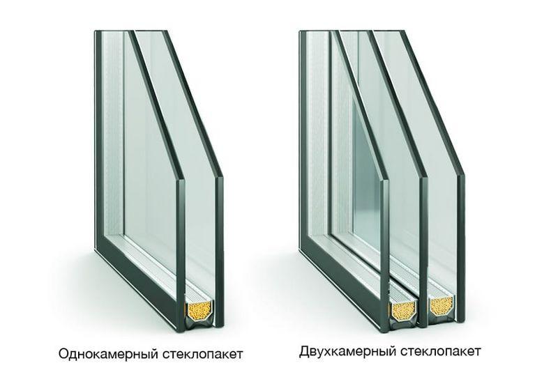 На что следует обратить внимание, выбирая пластиковые окна На что следует обратить внимание, выбирая пластиковые окна