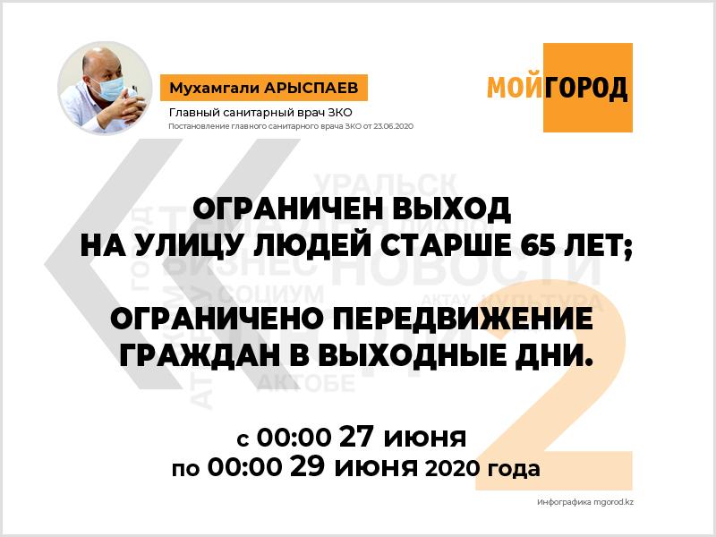 Остаемся дома: в Уральске закрыты рынки, парки и ТРЦ Какие объекты не будут работать в выходные в Уральске