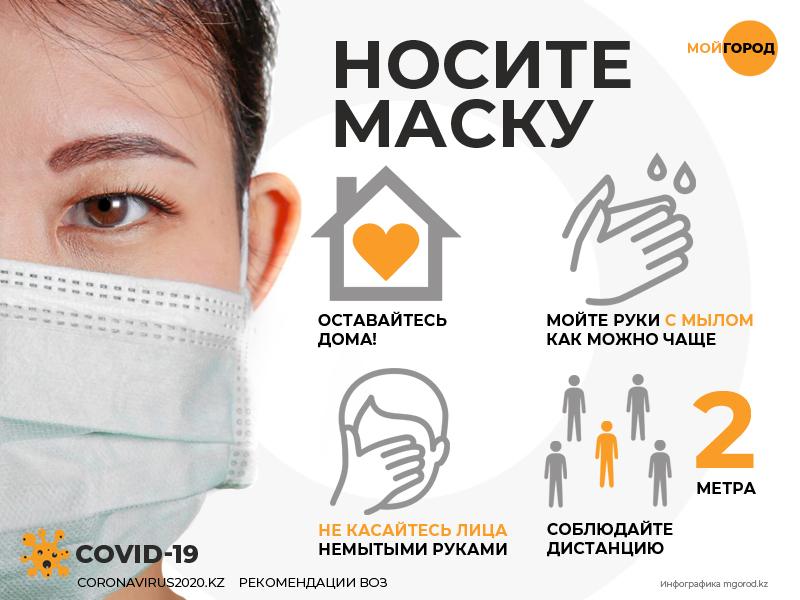 49 новых случаев заражения коронавирусной инфекцией выявлено в ЗКО Без маски на улице: должны ли штрафовать казахстанцев