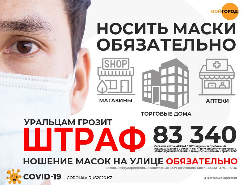 Без маски на улице: должны ли штрафовать казахстанцев Без маски на улице: должны ли штрафовать казахстанцев