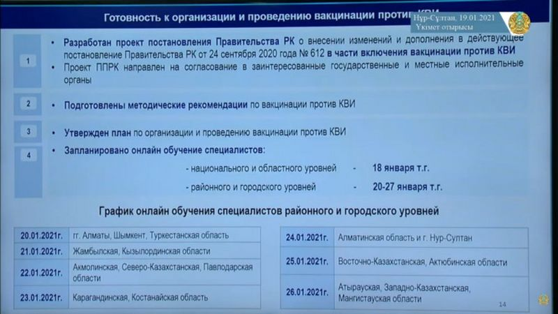 Казахстан начнет вакцинацию от коронавируса 1 февраля Казахстан начнет вакцинацию от коронавируса 1 февраля