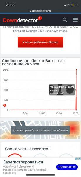 У казахстанских пользователей перестали работать WhatsApp и Instagram У казахстанских пользователей перестали работать WhatsApp и Instagram