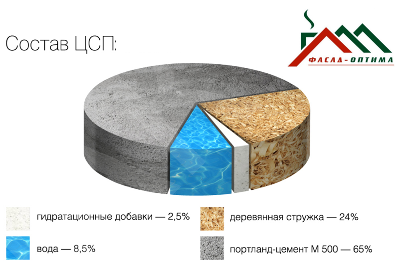 В Уральске появился новый многофункциональный стройматериал В Уральске появился новый многофункциональный стройматериал